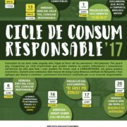 cartell-cicle-consum-responsable-2017